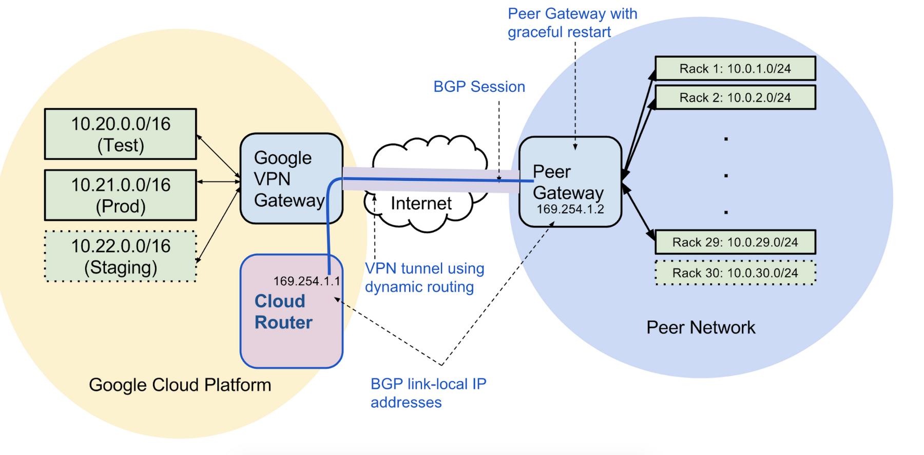 VPN_setup.png