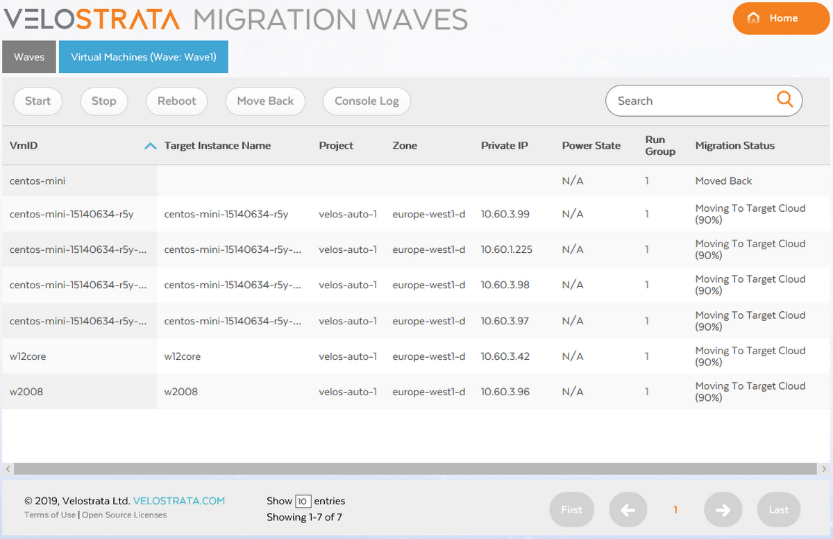 Cloud migration projects move faster with Velostrata migration waves