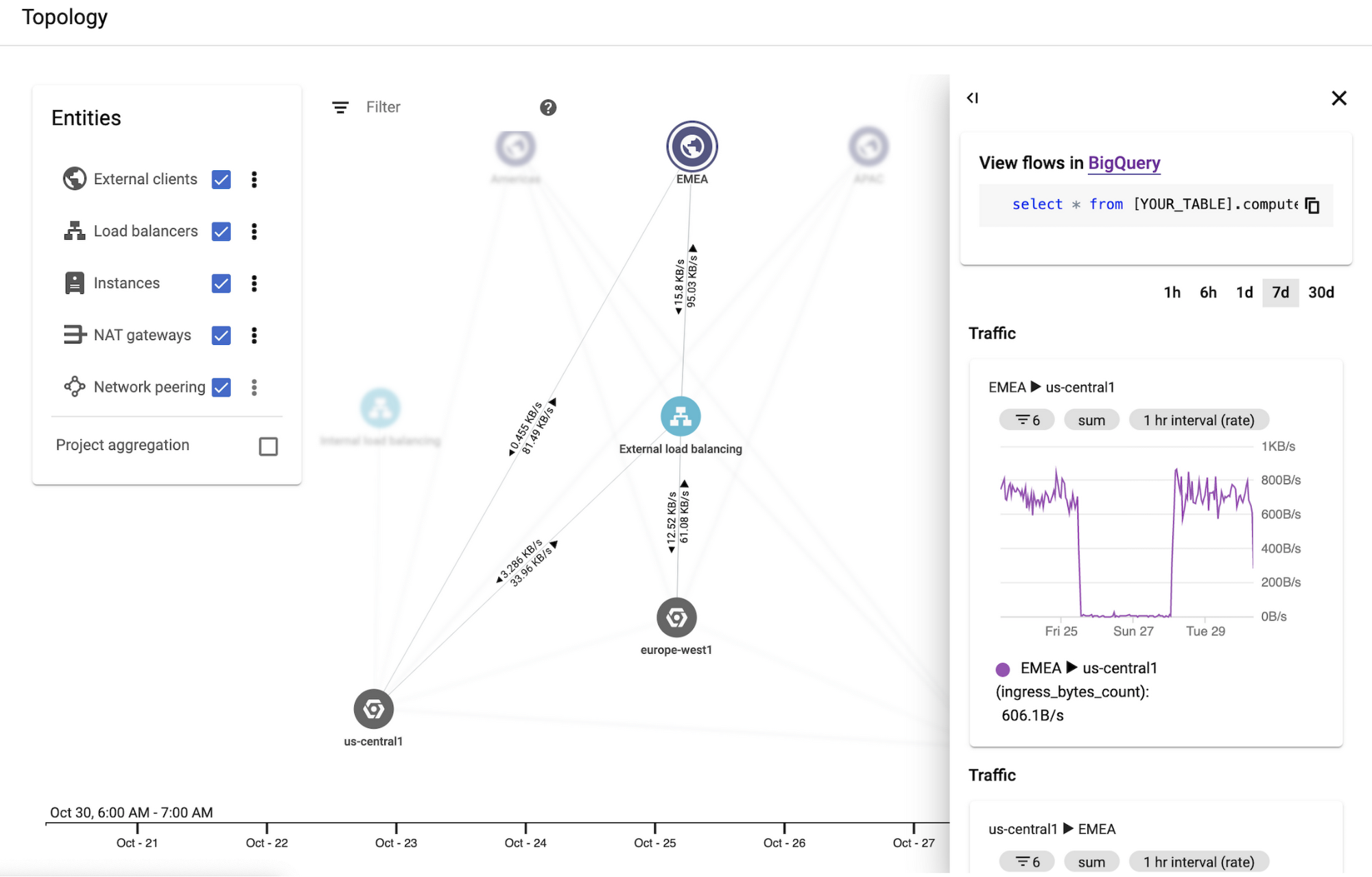 Visualize_your_network_with_insights.max-2000x2000.png