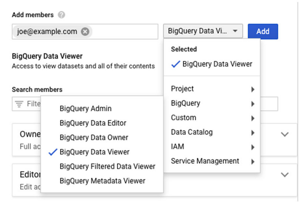 access controls in BigQuery.jpg