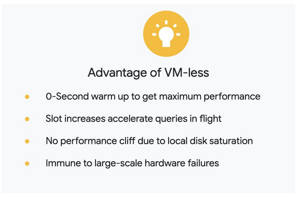 advantages of VM-less.jpg