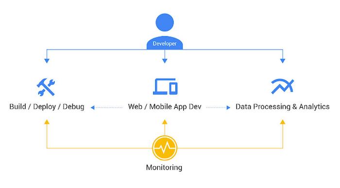 application-platformnbqa.PNG