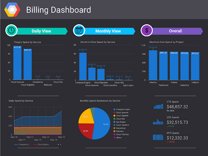 billing-to-bigquery-2bcid.PNG