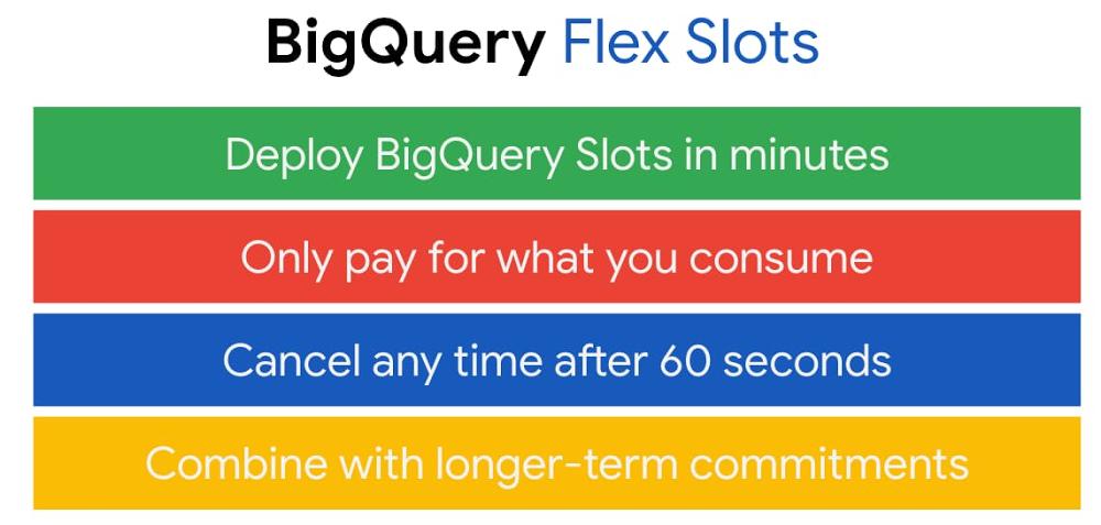 BigQuery Flex Slot.jpg