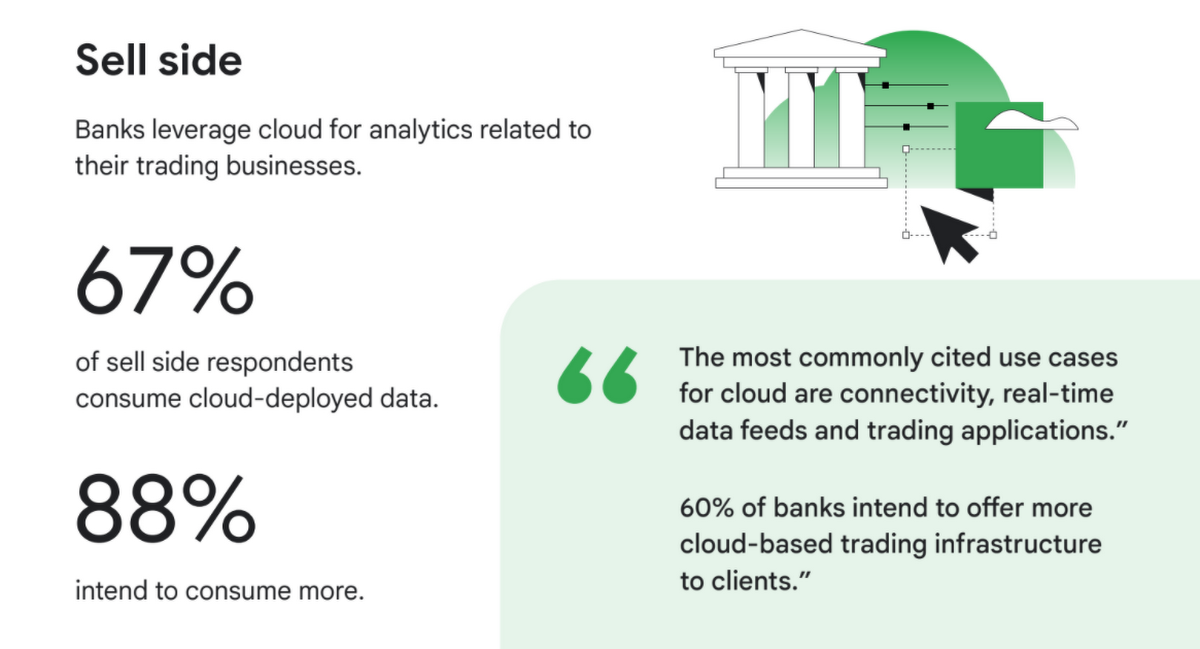 market data trends 6