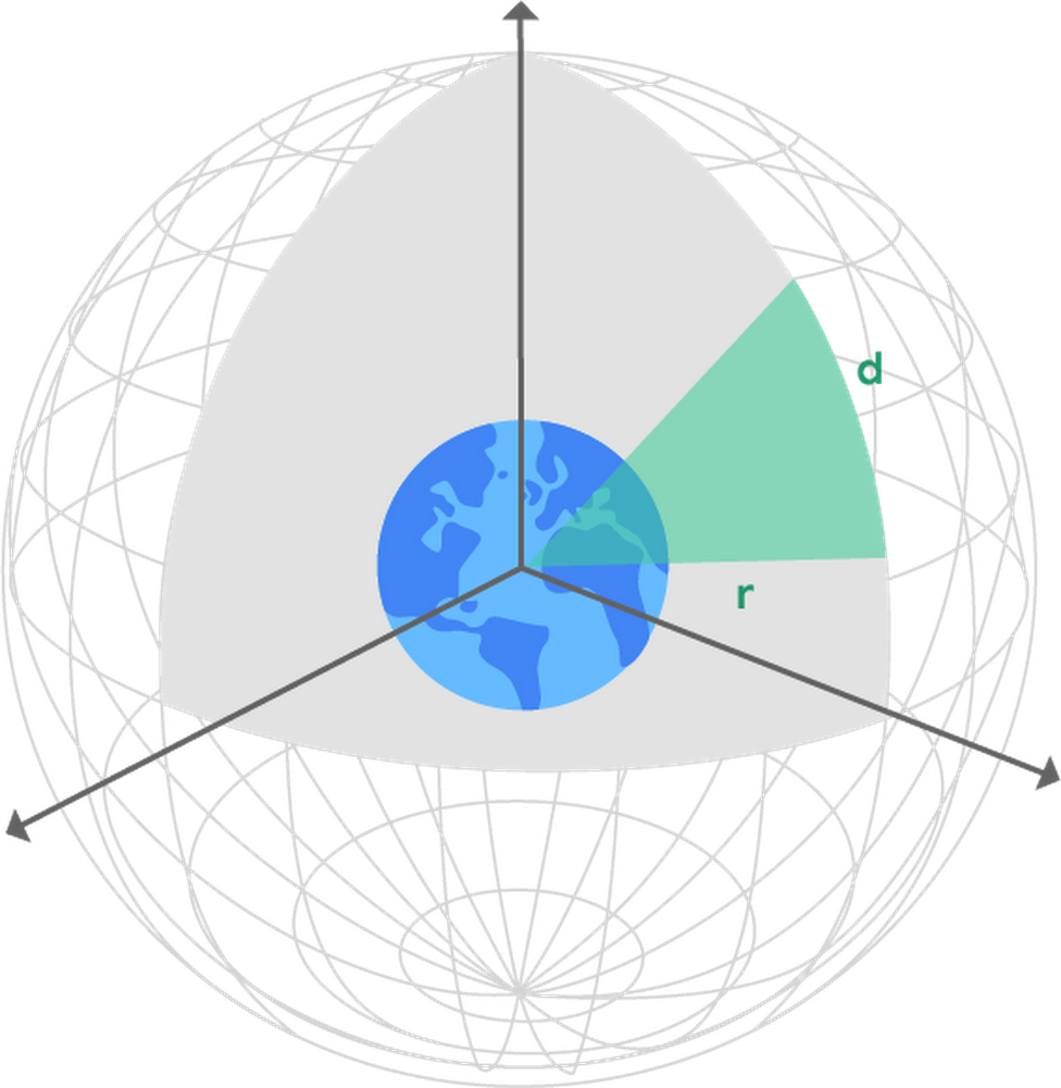 celestial coordinate system.png