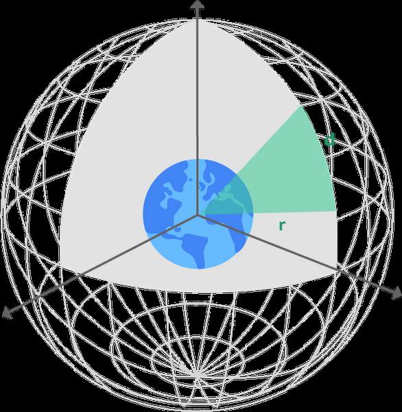 celestial_coordinate_system