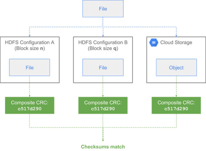 checksums_diagram_2.png