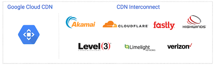 cloud-cdn-3ma0d.PNG