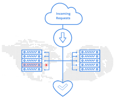 cloud-networking-gcp-11gsb6.PNG