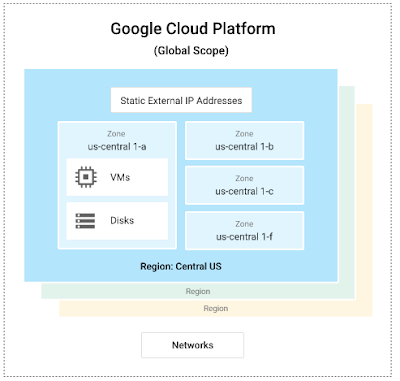 cloud-networking-gcp-12oo64.PNG