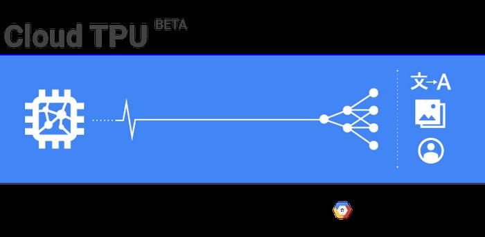 cloud-tpu-betaup22.PNG