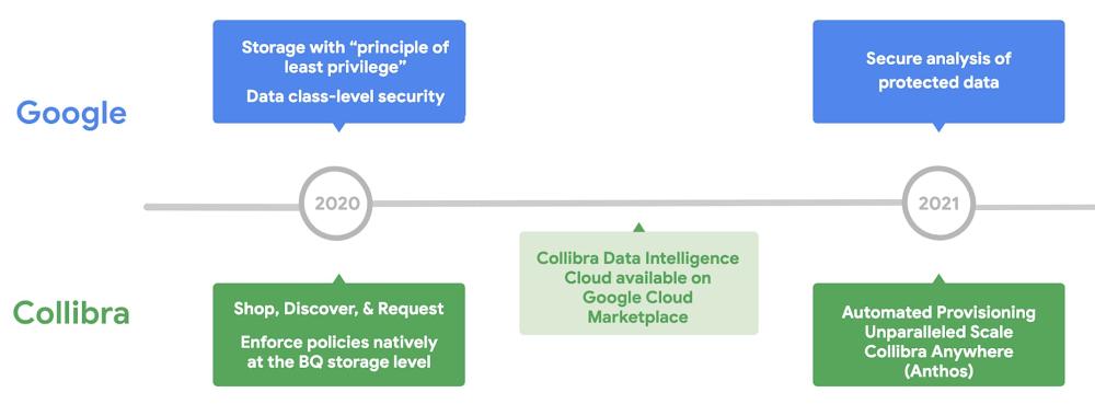 cloud data governance.jpg