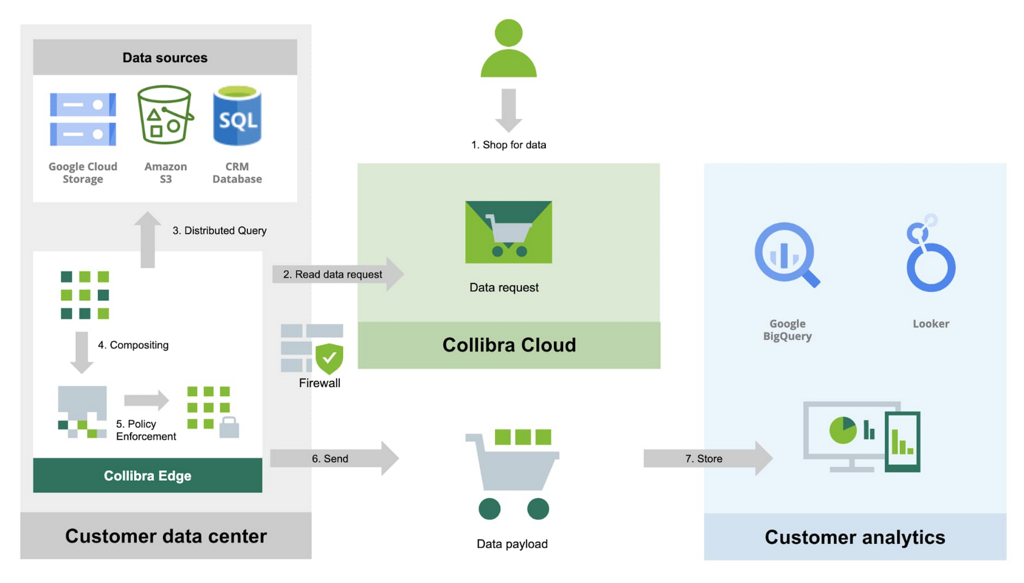 cloud data governance 1.jpg