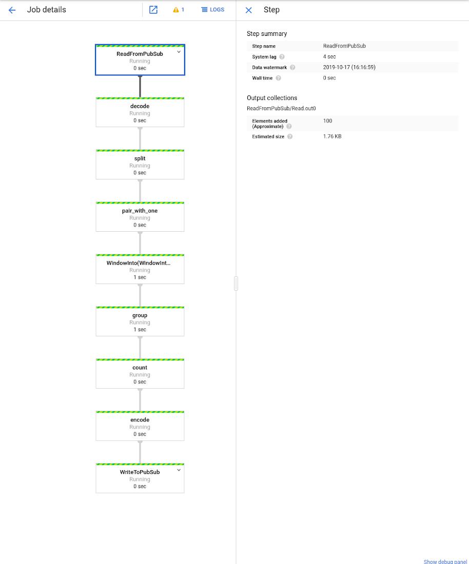 cloud dataflow console.png