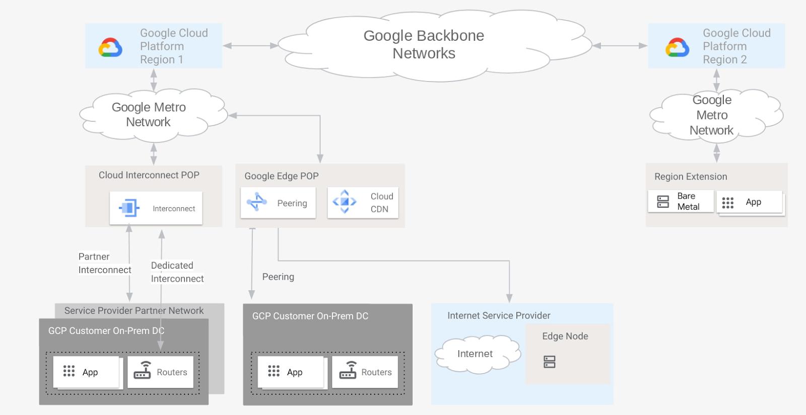 cloud network diagram.jpg