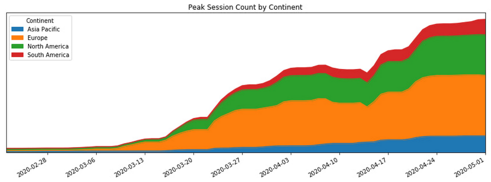 continental peak session.jpg
