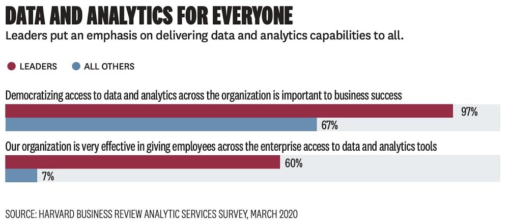 data and analytics for everyone.jpg