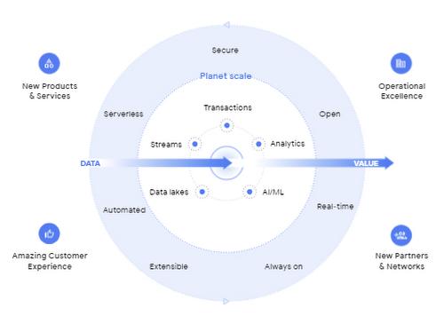 data cloud.jpg