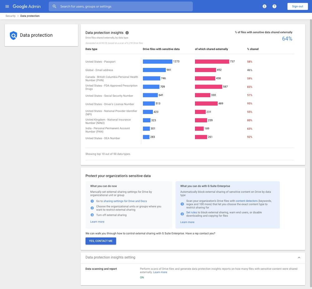data protection insights GA.png