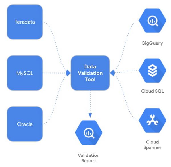 data validation toool.jpg