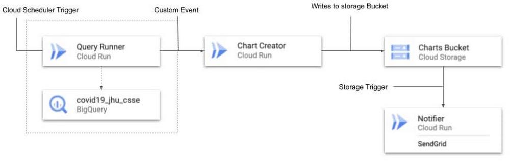 cloud run for anthos.jpg