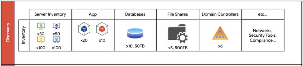 example set of data center inventory components.jpg