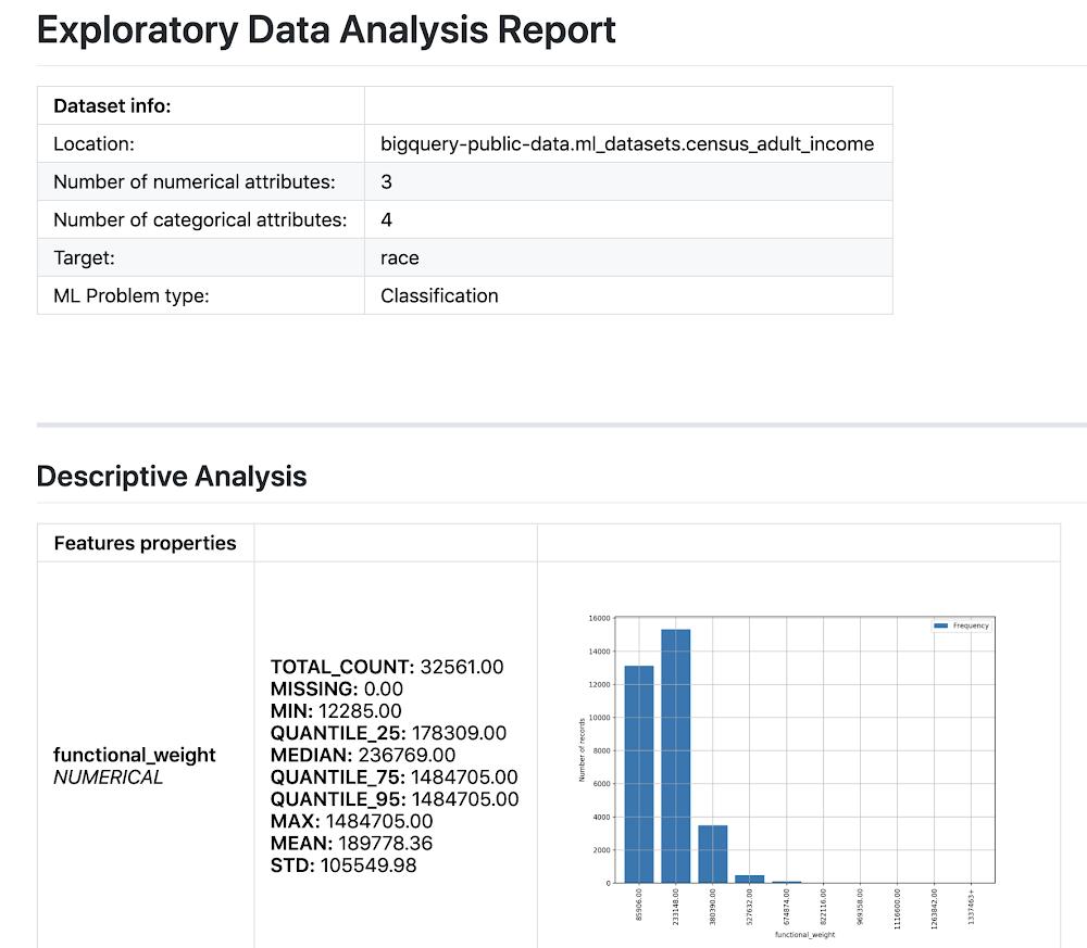 exploratory data analysis report.png