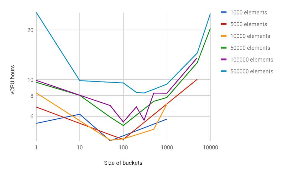 faster-sampling-1qdhx.PNG