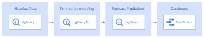 flexible demand forecasting models.jpg