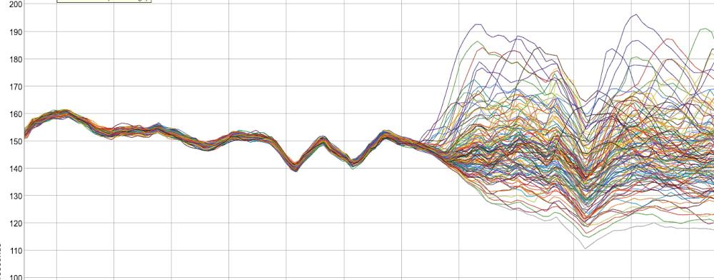 fraying_graph.jpg