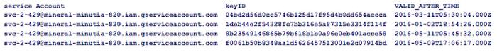gcloud-command2ka9a.PNG