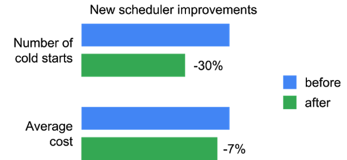 gcp-app-engine-servicesmz6n.PNG