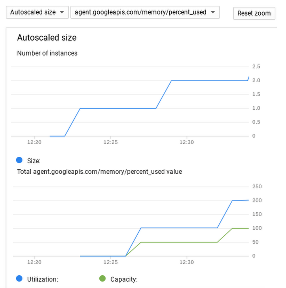 gcp autoscaled monitoring.png