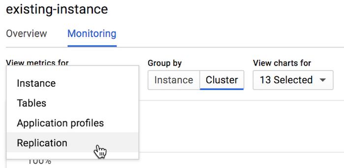 google-cloud-bigtable-monitoring-tab-229sk.PNG