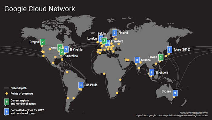 google-cloud-networkxwqw.PNG