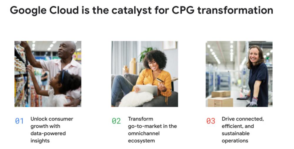 google cloud gcp transformation.jpg