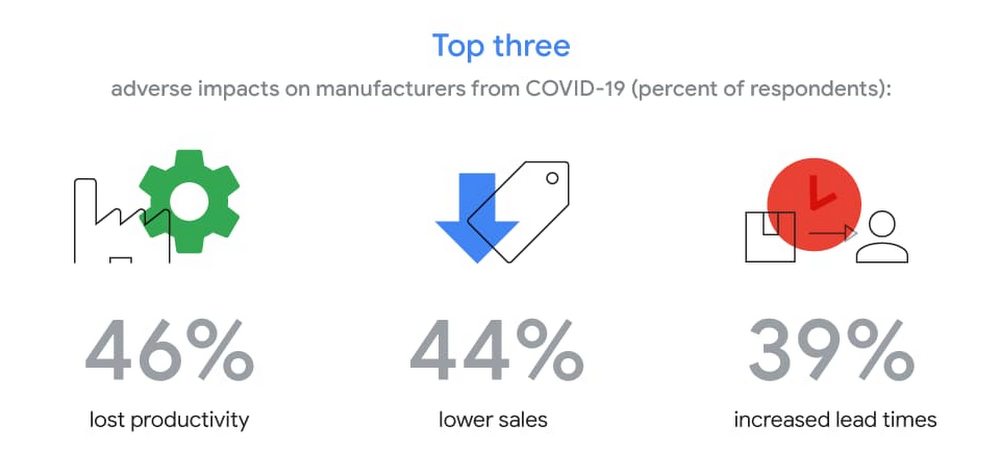 google mfg findings 1.jpg
