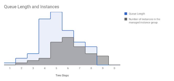 group-metrics-autoscaling-3h81j.PNG