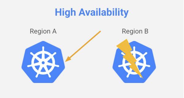 high availability.jpg