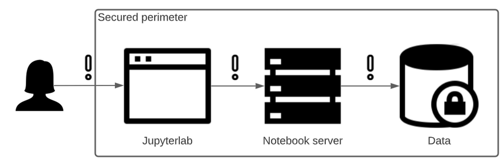 high level notebook flow.jpg