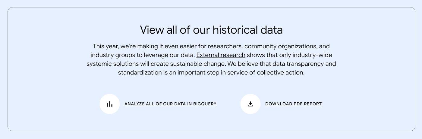 historical data.jpg
