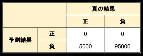 series4-10