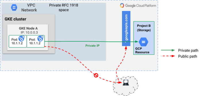 Exploring container security: Protecting and defending your