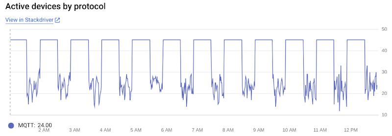 monitoring dashboard.png