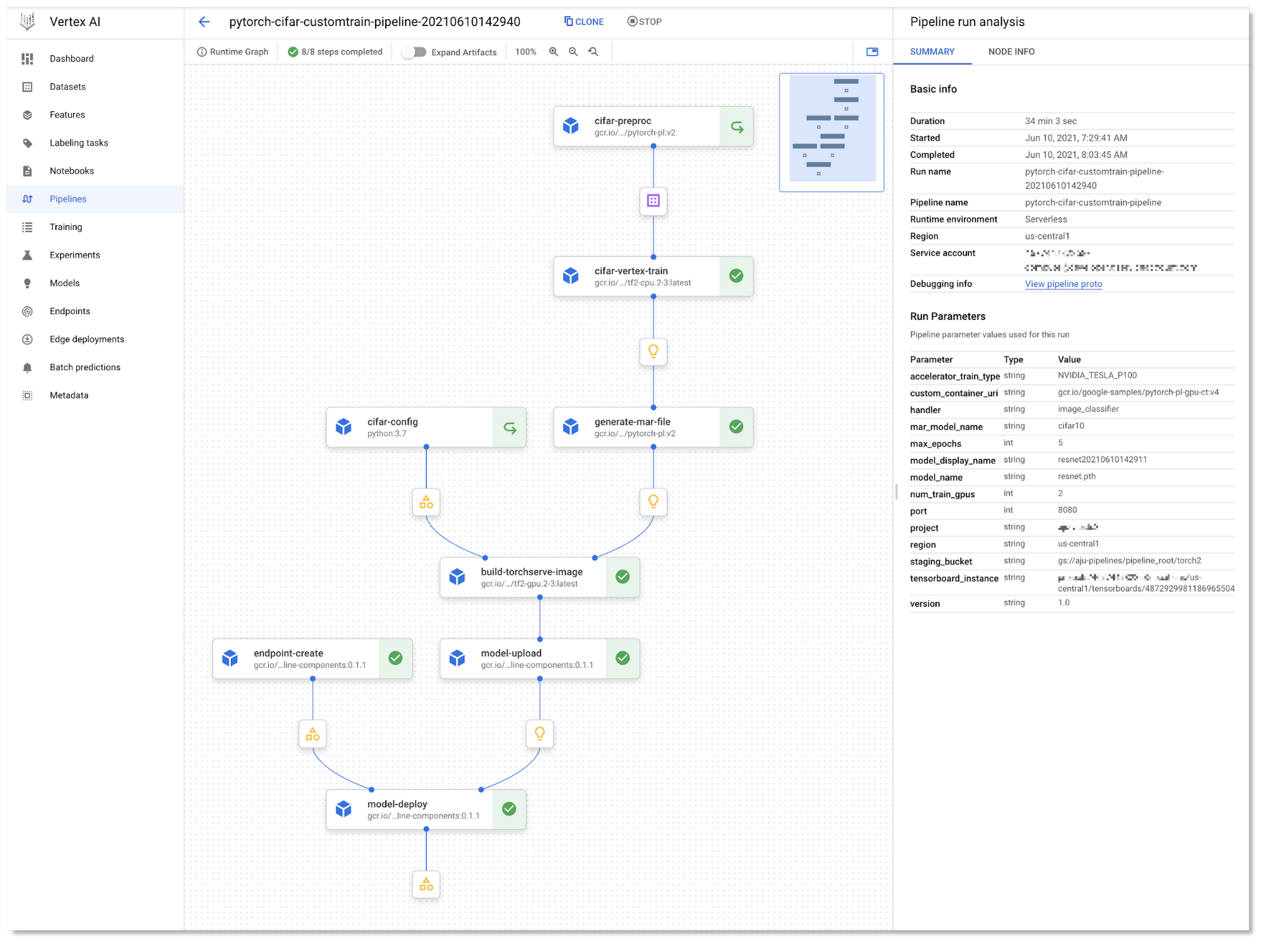The pipeline graph for one of the KFP