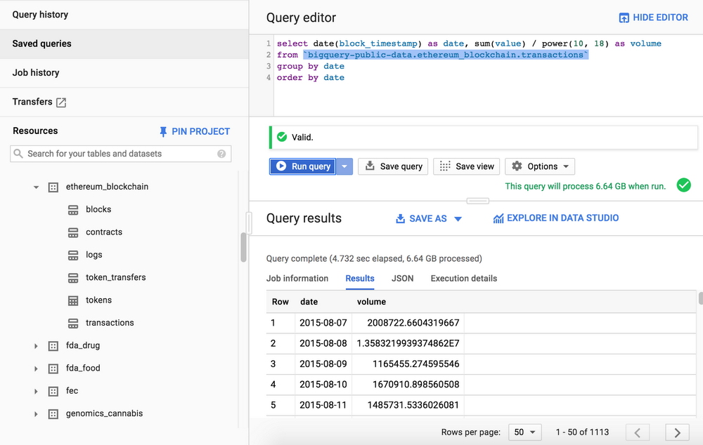 BigQuery query interface for retrieving transaction volume