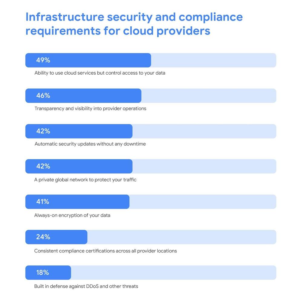 infrastructure security.jpg