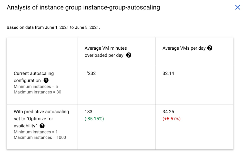 instance group autoscaling.jpg