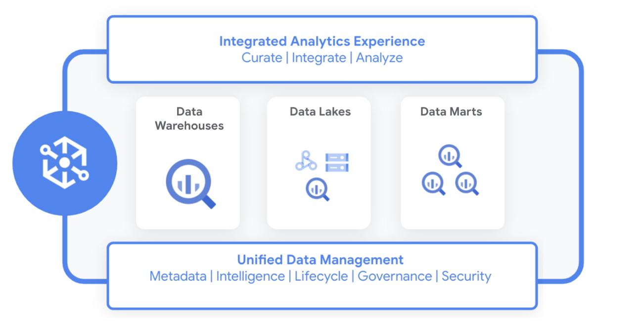 integrated analytics experience.jpg